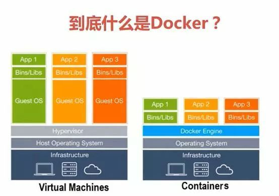 The average annual salary is more than 800000. What is docker? Why is it so hot?