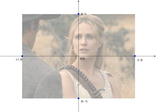Shape shifting and shadow changing: the story behind the color effect of short video