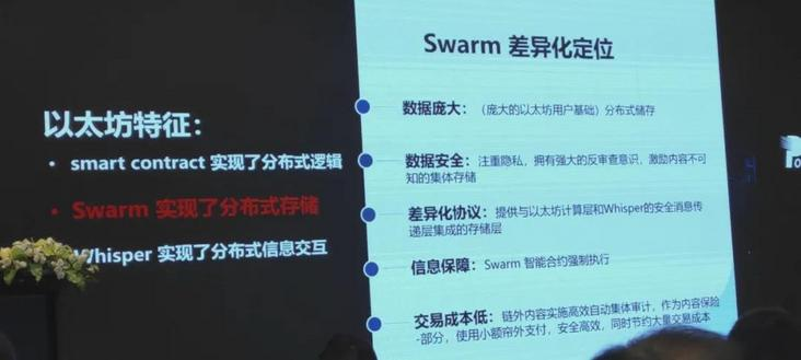 Official announcement: swarm will distribute token BZZ on the 21st to open spot trading!