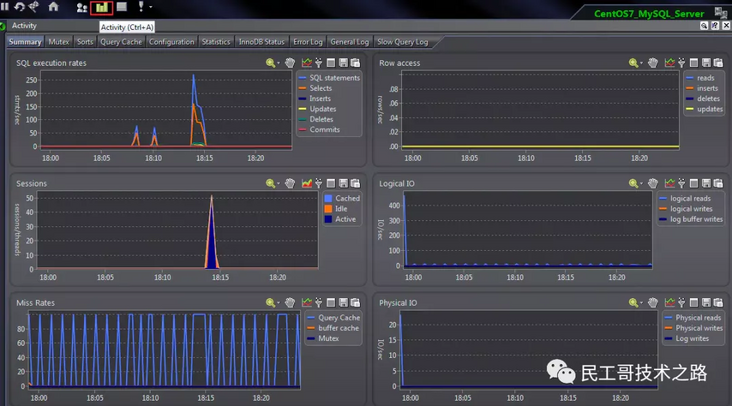 Awesome! This lightweight performance monitoring system is really powerful~