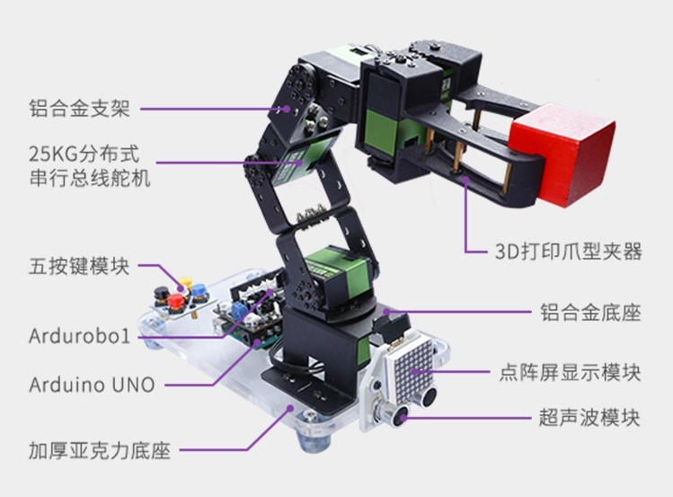 Robot arm color recognition | picked up a robot arm on the road, give it some color to see?