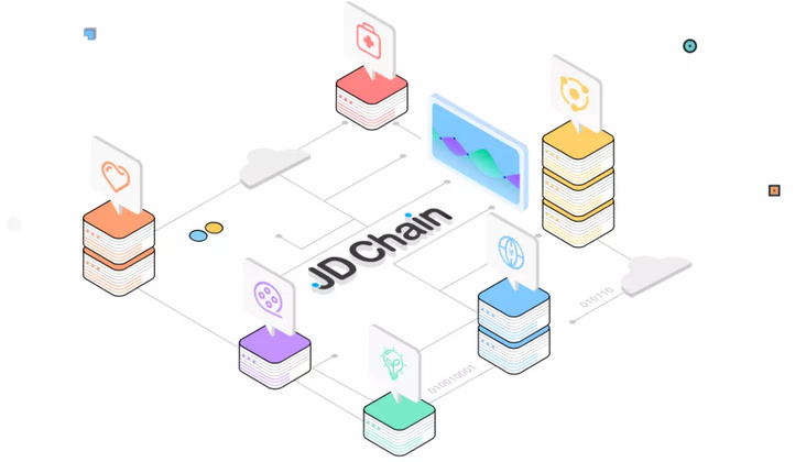 JD chain led the domestic self-developed blockchain technology in the second anniversary of JD cloud Zhizhen chain's open source