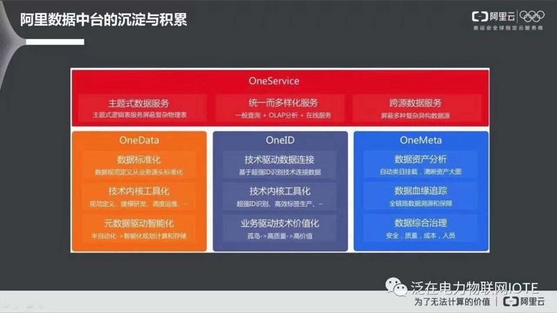 Read through Alibaba's data in the middle of Taiwan practice, what is its brilliance?
