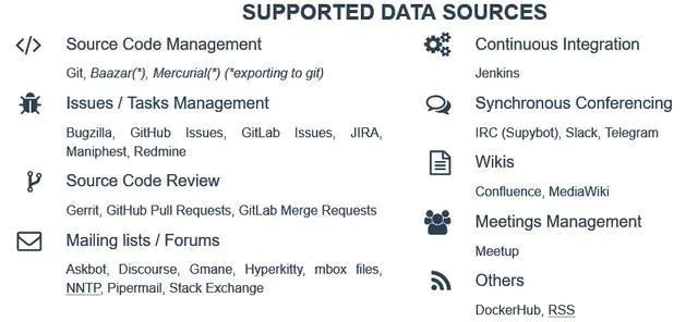 The most recommended 8 git / GitHub project data analysis tools