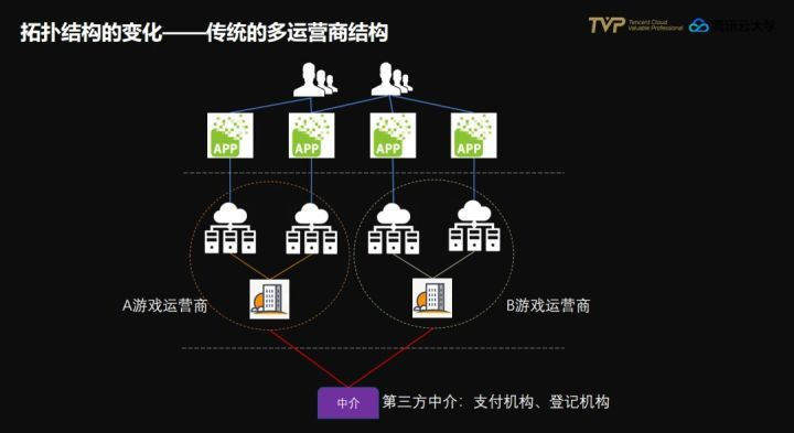 What is the virtual open world game on the blockchain? |TVP enjoy