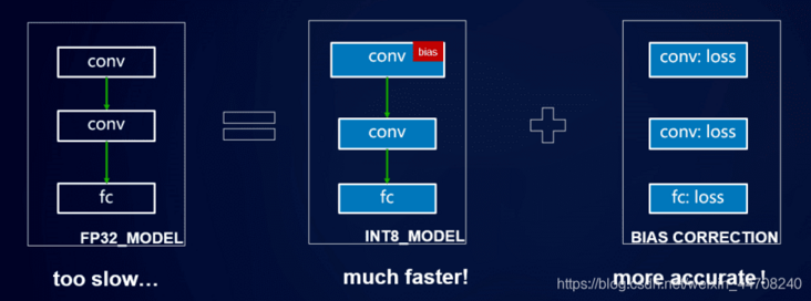 The new version of mindspire Lite, an ultra lightweight AI reasoning engine, has been released to support the comprehensive upgrading of HMS core AI