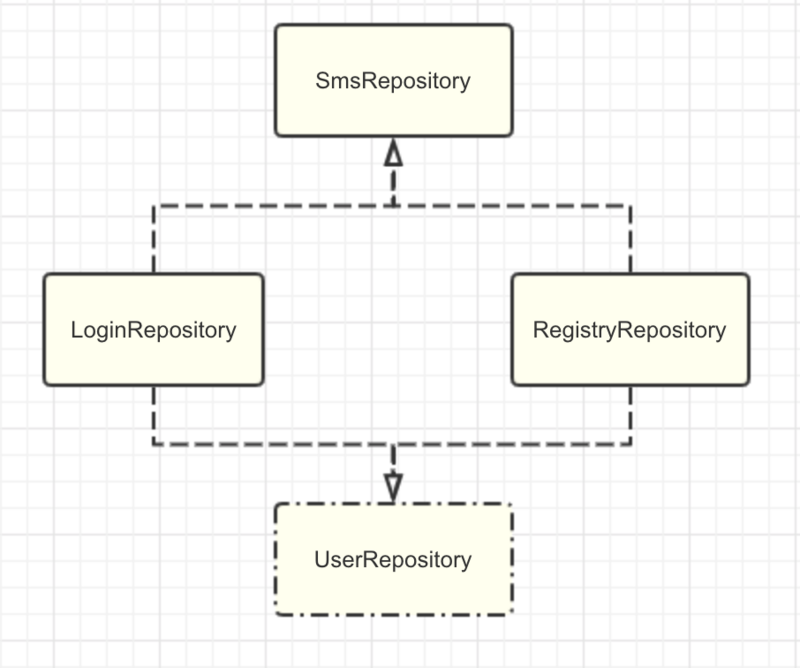 High quality app architecture design and thinking!