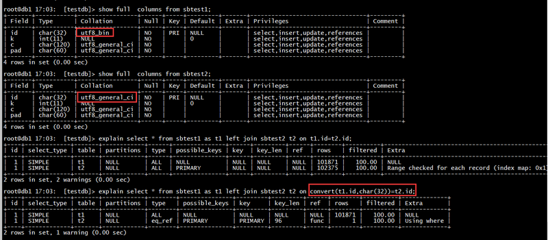 Fault analysis | why is MySQL 5.7 slow while the same SQL is normal in MariaDB?