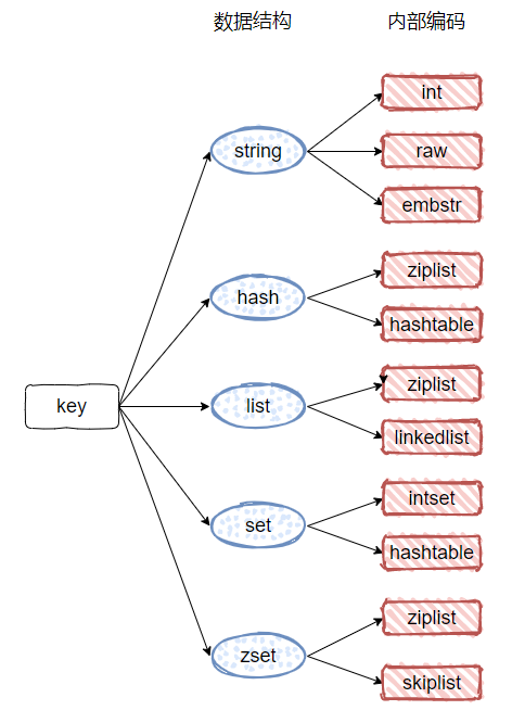 A data structure based on luck, guess what?