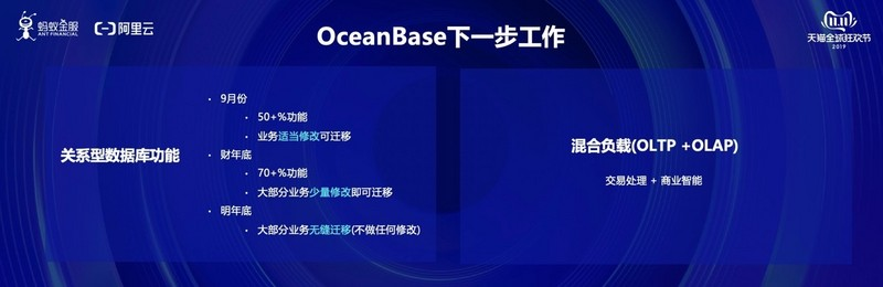 Yang Zhenkun, founder of oceanbase: what is a database for the future?