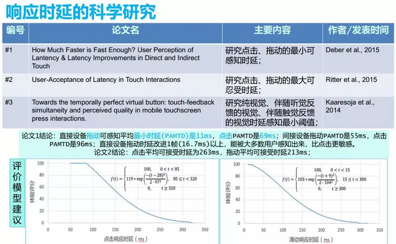 Baidu app fluency whole process quality monitoring practice (2) fluency index selection
