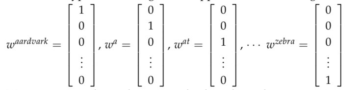 Principle and generation method of word vector word embedding