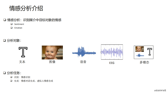 In depth interpretation of Huawei cloud fine-grained text sentiment analysis and its application