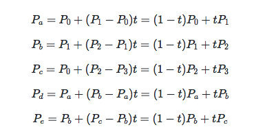 How to Understand and Apply Bessel Curve