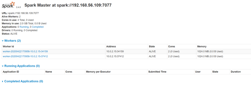 Spark 2.4.5 cluster installation and local development