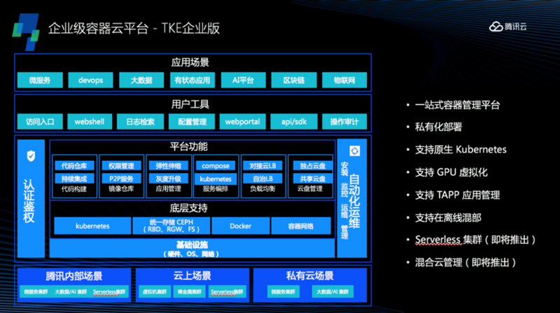 Container technology review in 2019: listen to Tencent cloud talk about container technology entering the mature stage