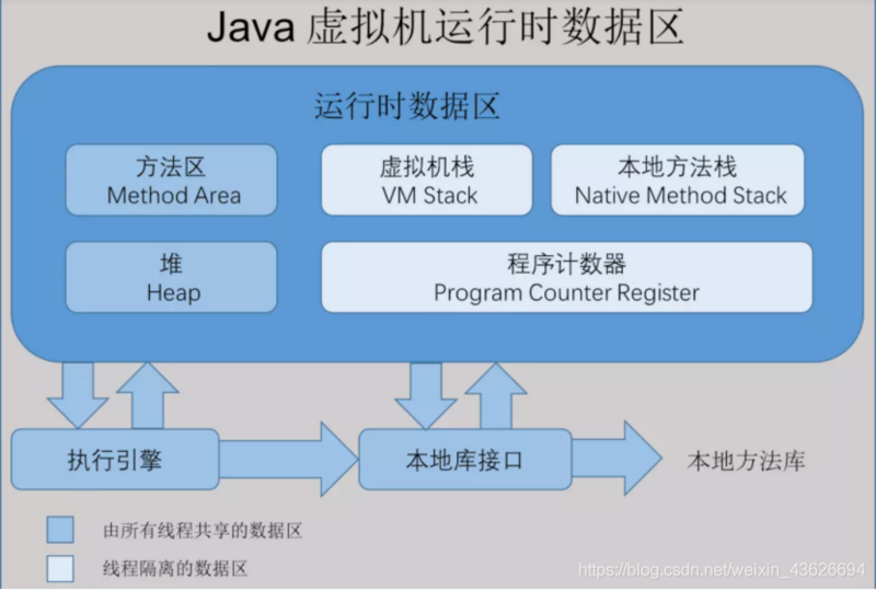 [Special Topic on JVM] from overview to detailed explanation, including in-depth analysis of mind map!