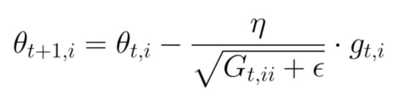 The way of nonlinear optimization