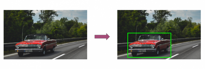 Using OpenCV and python to build our own vehicle detection model