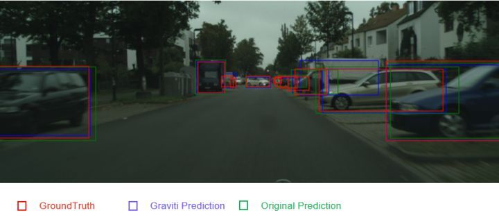 [in depth] supervised learning: starting from a good label