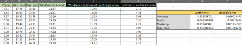 Excel and sklearn: linear regression