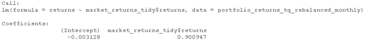 R language calculates beta value and visualization in capital asset pricing model (CAPM)