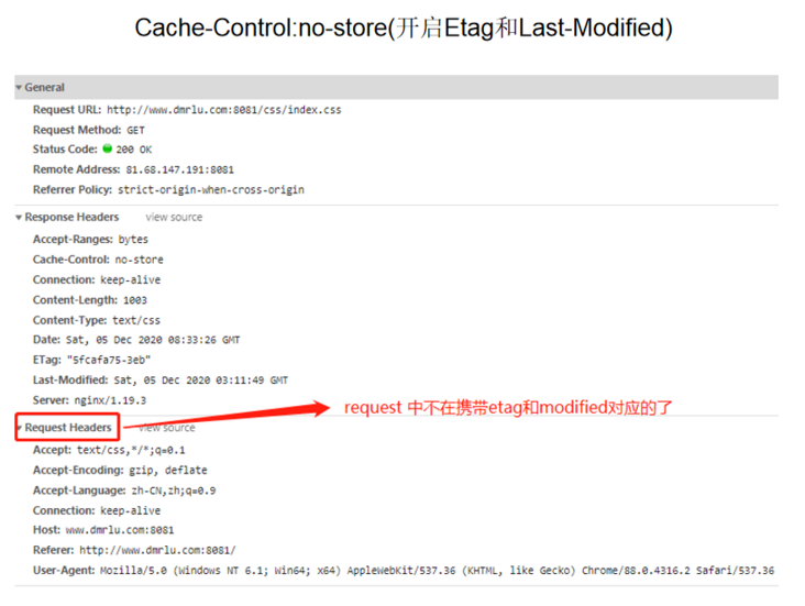 Practice shows you -- HTTP cache