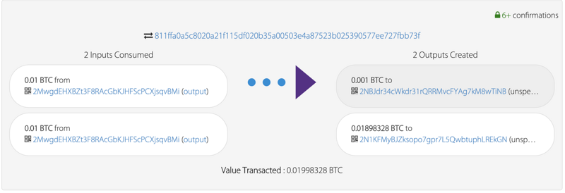 Blockchain notes (3) data and process of bitcoin transaction