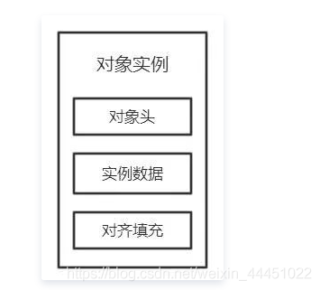 Shock! Jingdong architects handwritten JUC technical notes, and everyone who read them said it was good!