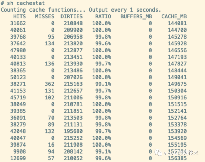 Application of Linux page cache tuning in Kafka