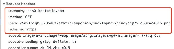 Interesting! One line of code can't get the full URL of the request