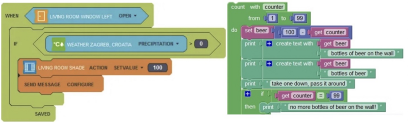 Overview of automatic generation of logical code