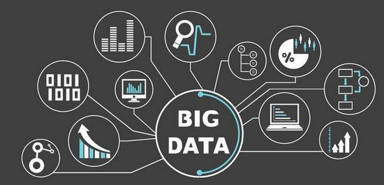 What is the application of big data? There are three key points