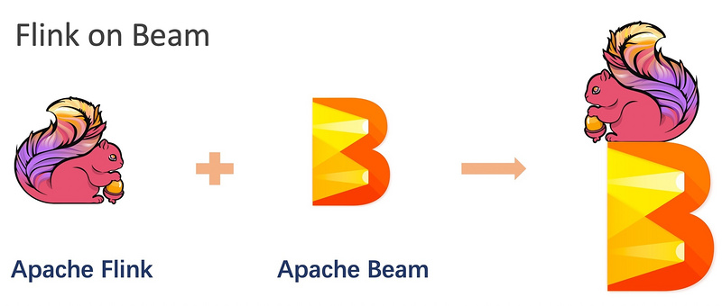 How to use Python UDF in Apache Flink 1.10?