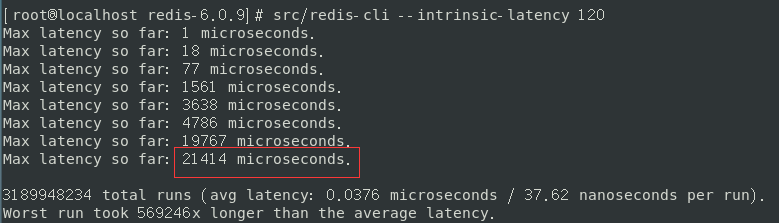 How to judge whether redis is slowing down