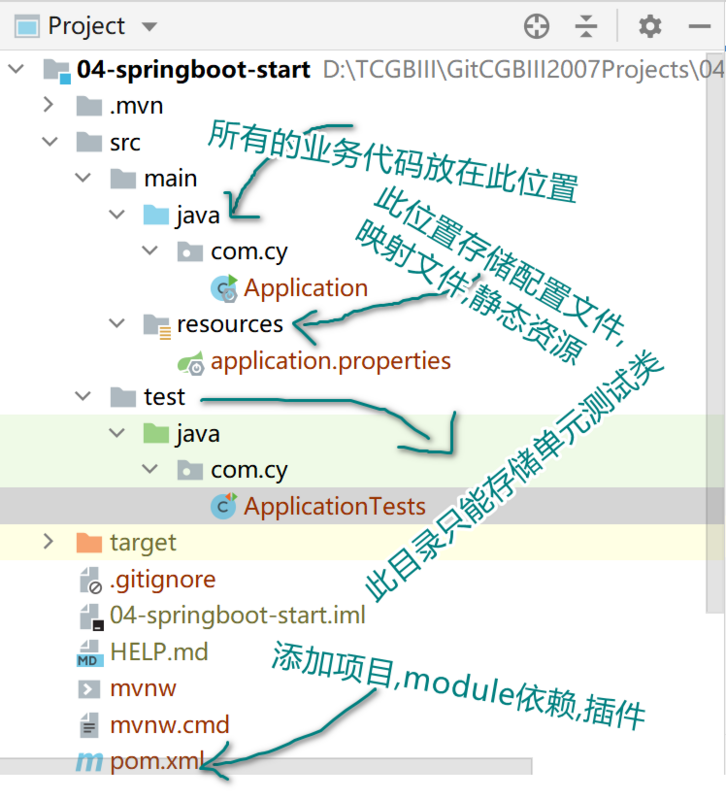 03 - create springboot project based on idea and do entry analysis