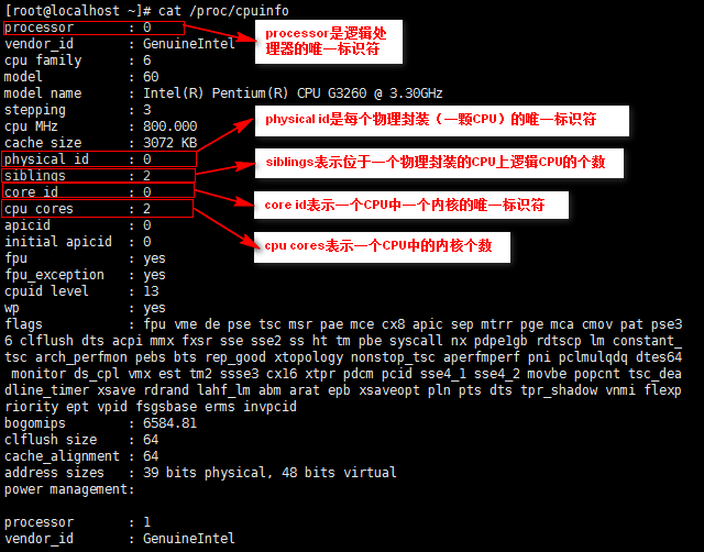 Summary of Linux commands commonly used by operation and maintenance personnel