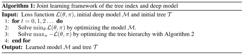 How to optimize large-scale recommendation? Next generation algorithm technology JTM is coming
