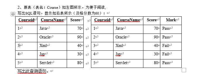 [SQL interview question 2] MySQL and Oracle Database