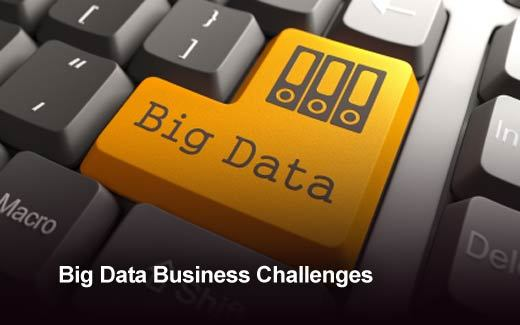 Top 10 forecasts of big data market trends in 2014