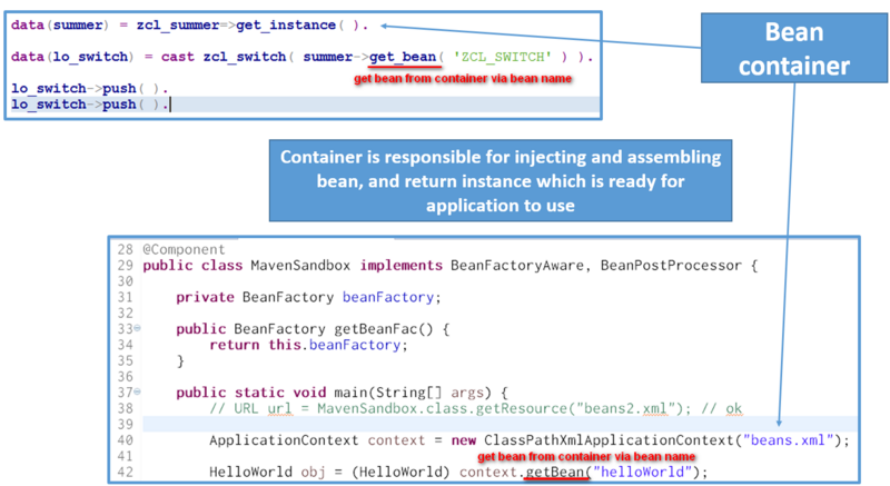 An attempt to simulate Java spring dependency injection with ABAP