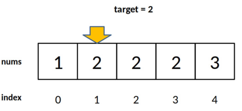 Detailed explanation of binary search algorithm