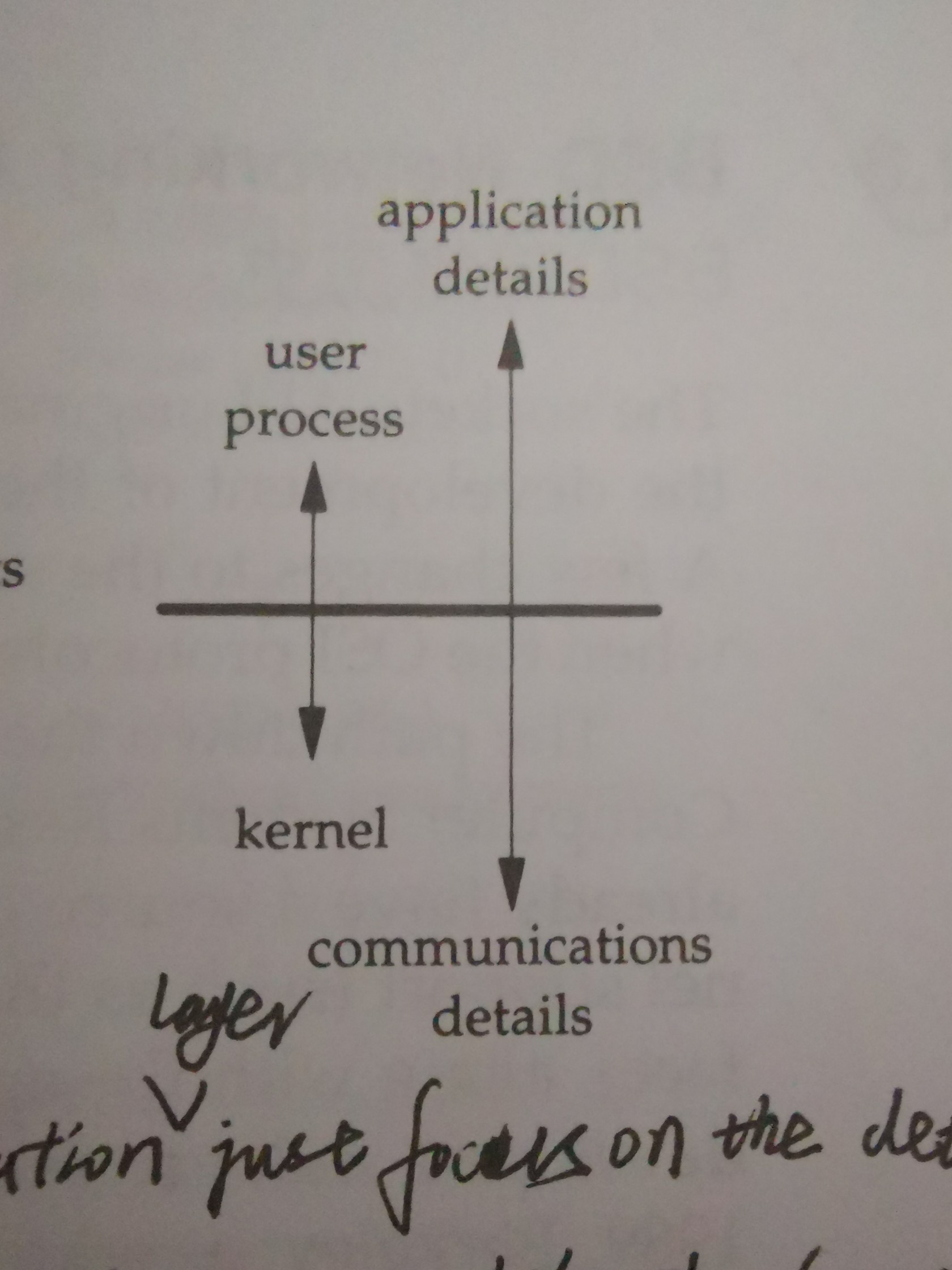 Computer network -- basic knowledge (1)