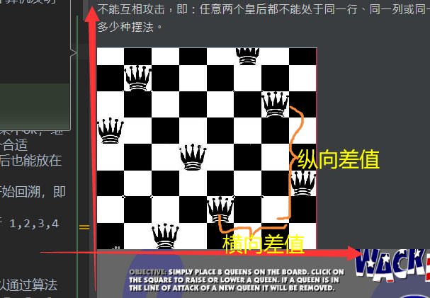 Analysis and Realization of eight queens problem