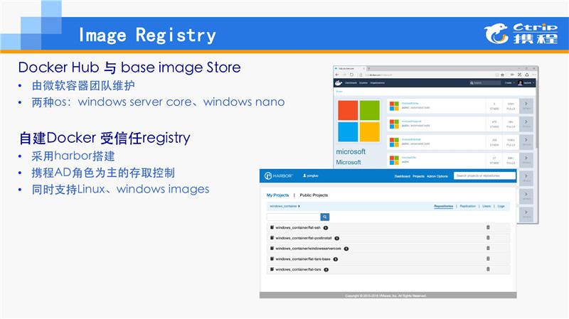 Selection of  Net Hubs: Application of Windows Container in Ctrip